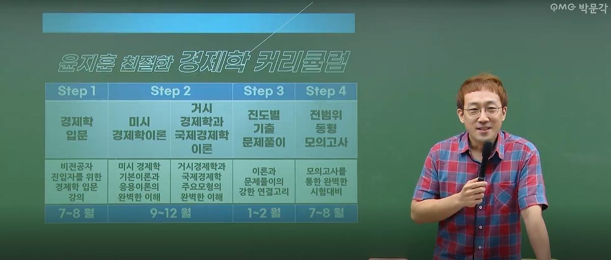 윤지훈 | 신규입성!! 친절한 경제학 윤지훈 교수님의 공부 방법론 및 커리큘럼 영상입니다.